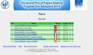 Pairs-results-TEB