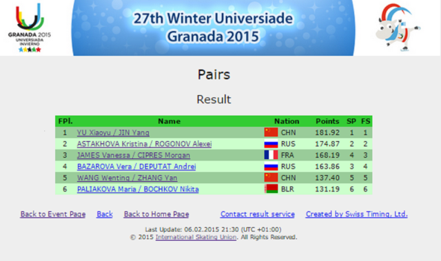 Universiade-results