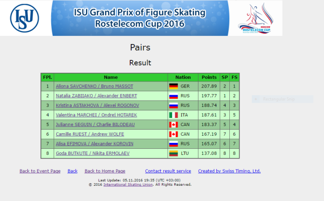 Rostelecom-results.PNG