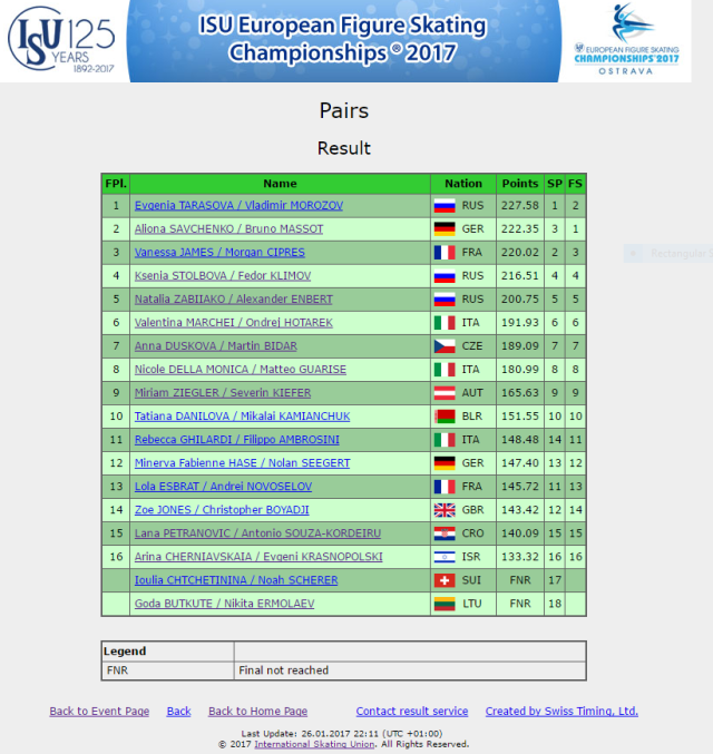 euros-2017-results