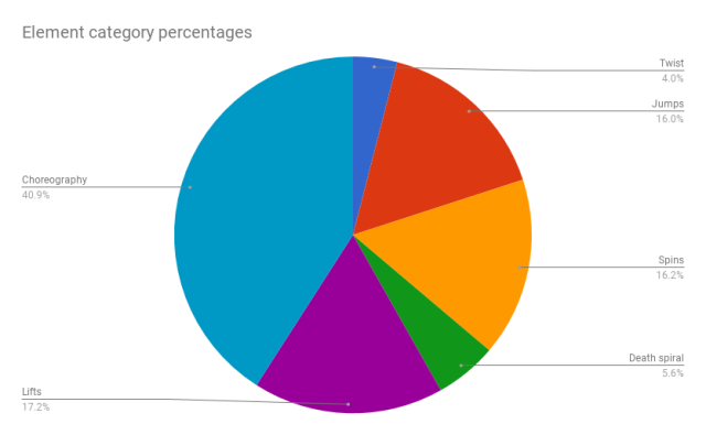 Category-percentages.png