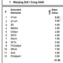 Sui-Han-protocol.PNG