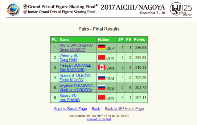 GPF-results-2.PNG